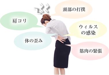 頭痛・片頭痛が起こる原因